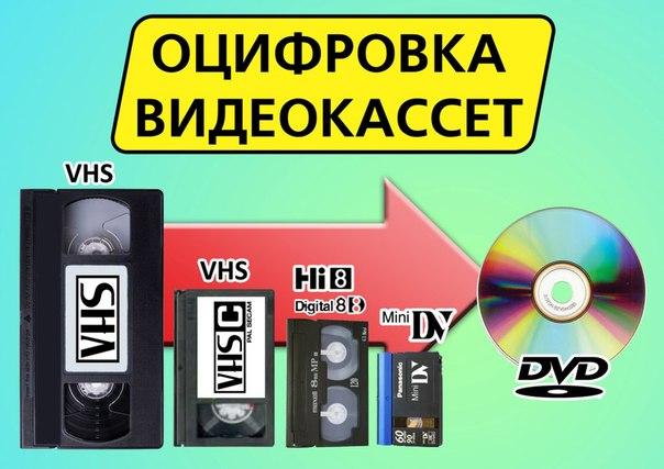 Оцифровка видеокассет в Москве цена