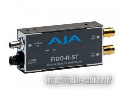 AJA FiDO Optical Fiber Series