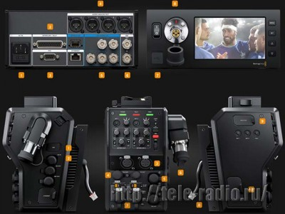 Blackmagic Camera (Studio) Fiber Converter